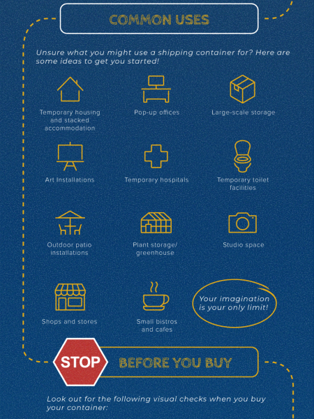 The Ultimate Guide to Buying Shipping Containers Infographic