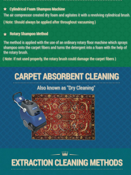 The Ultimate Guide to Carpet Cleaning Infographic