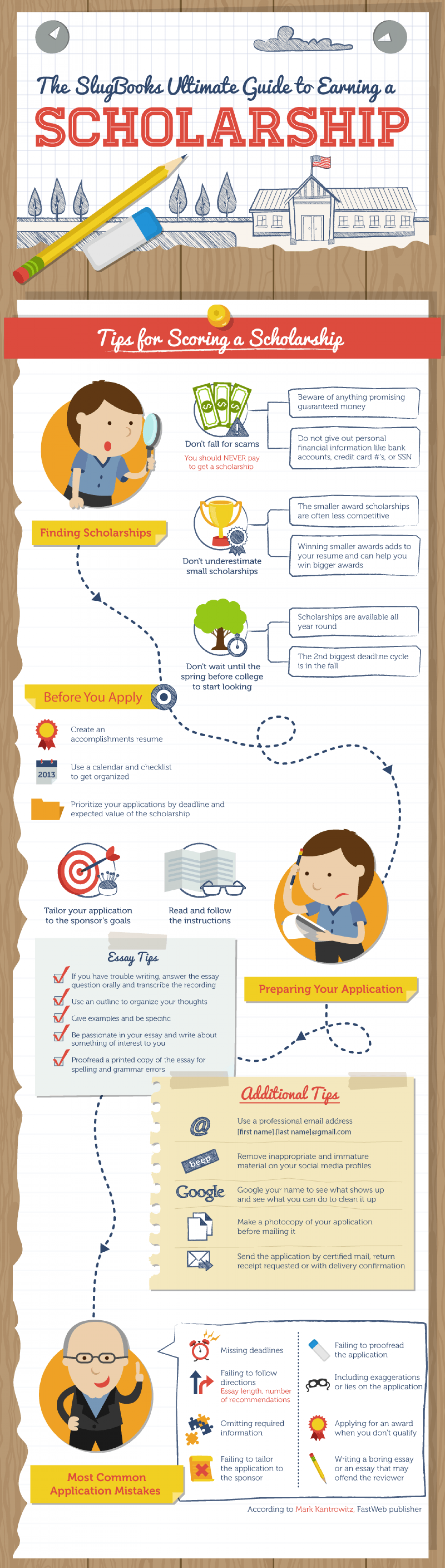 The Ultimate Guide to Earning a Scholarship Infographic
