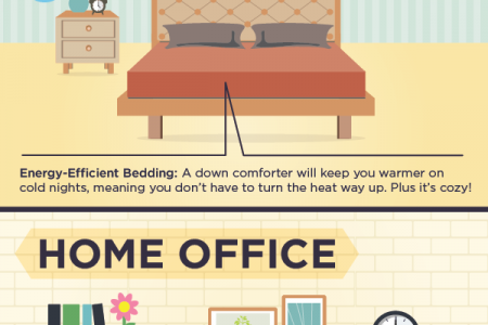 The Ultimate Guide to Energy Efficiency at Home Infographic
