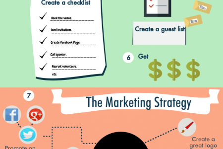 The Ultimate Guide To Event Planning Infographic