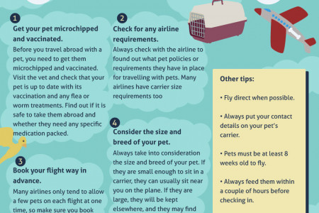 The Ultimate Guide To Holidaying With Your Pet Infographic
