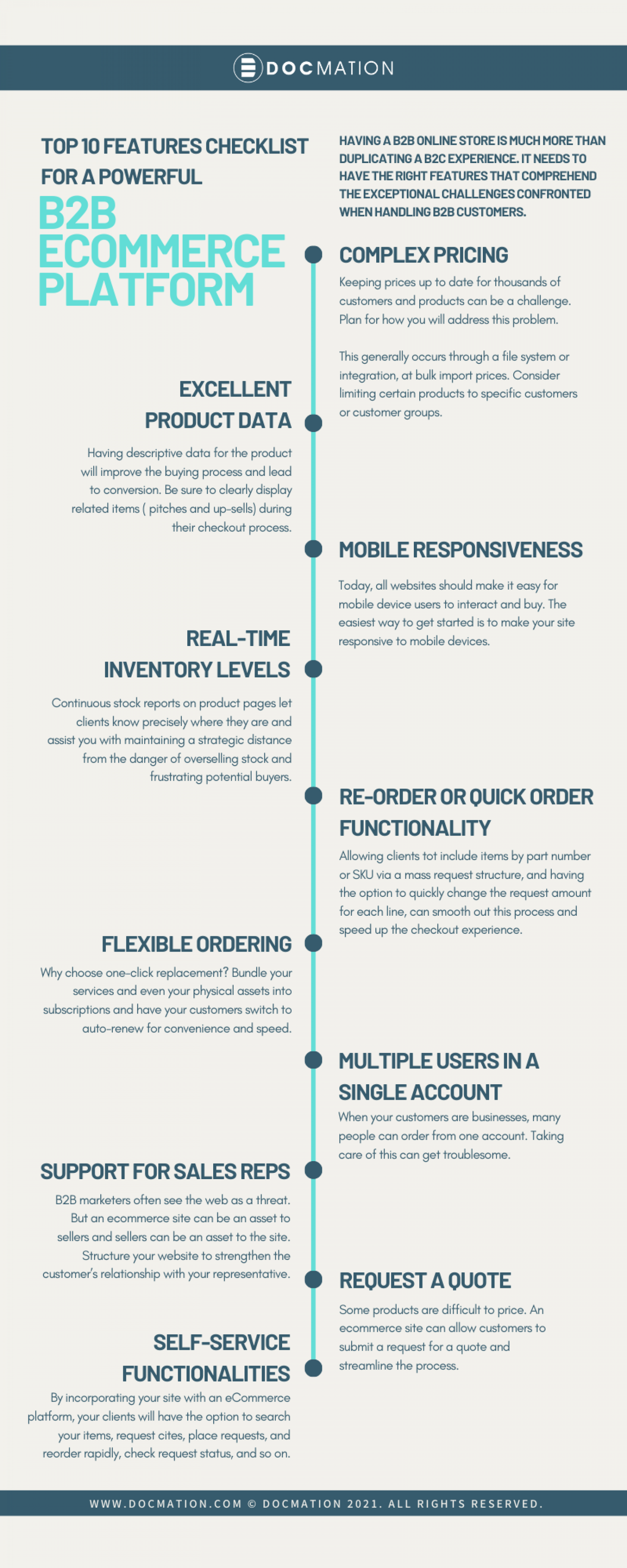 The Ultimate Guide to Implement Live Agent On Salesforce B2B Commerce Infographic