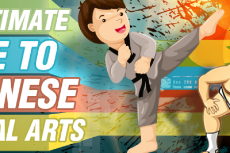 The Ultimate Guide to Japanese Martial Arts Infographic