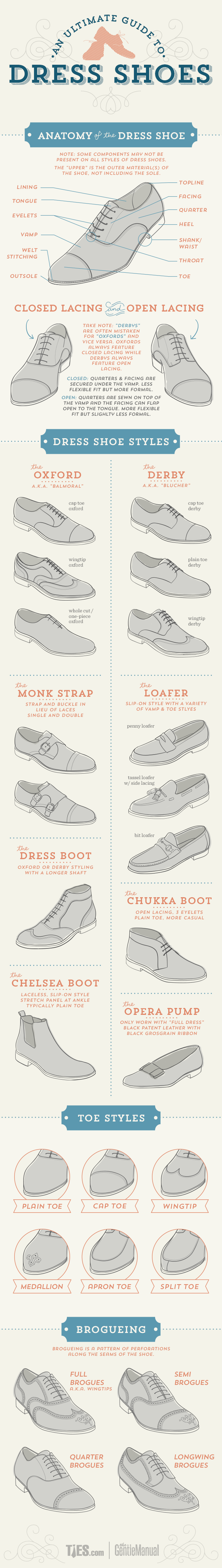 The Ultimate Guide To Mens Dress Shoes Visually