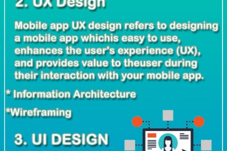 The Ultimate Guide to Mobile App Development Infographic