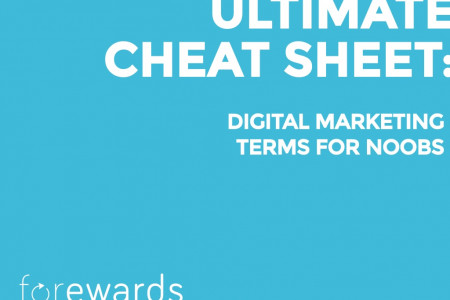 The ultimate guide to online marketing terms  Infographic