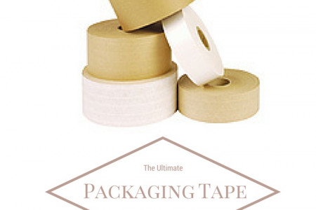 The Ultimate Guide To Packaging Tape Infographic
