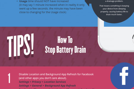 The Ultimate Guide to Saving iOS Battery Life Infographic