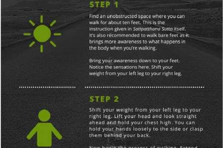 The Ultimate Guide to Walking Meditation [Infographic] Infographic