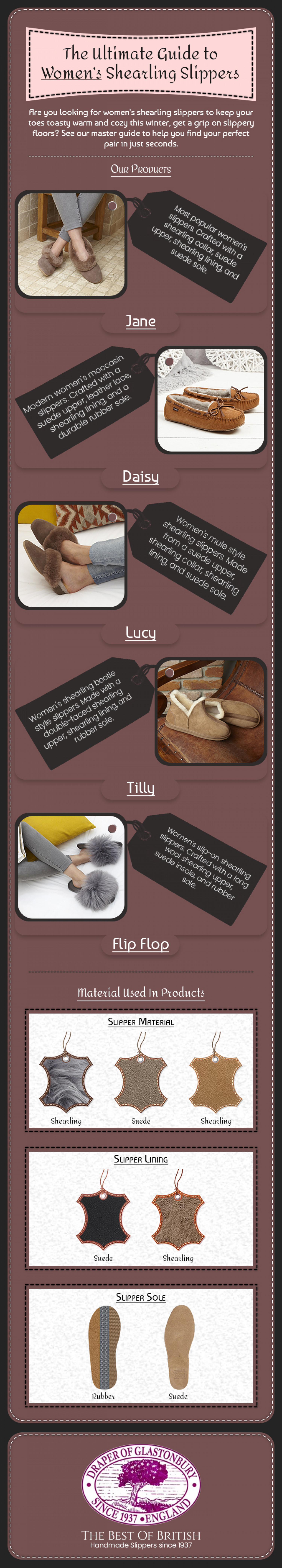 The Ultimate Guide to Women's Shearling Slippers  Infographic