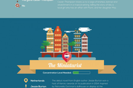 The Ultimate Holiday Reads by Destination Infographic