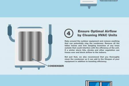 The Ultimate HVAC Winter Guide Infographic