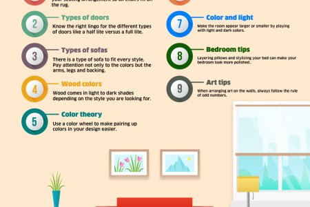 The Ultimate Interior Design Cheat Sheet Infographic