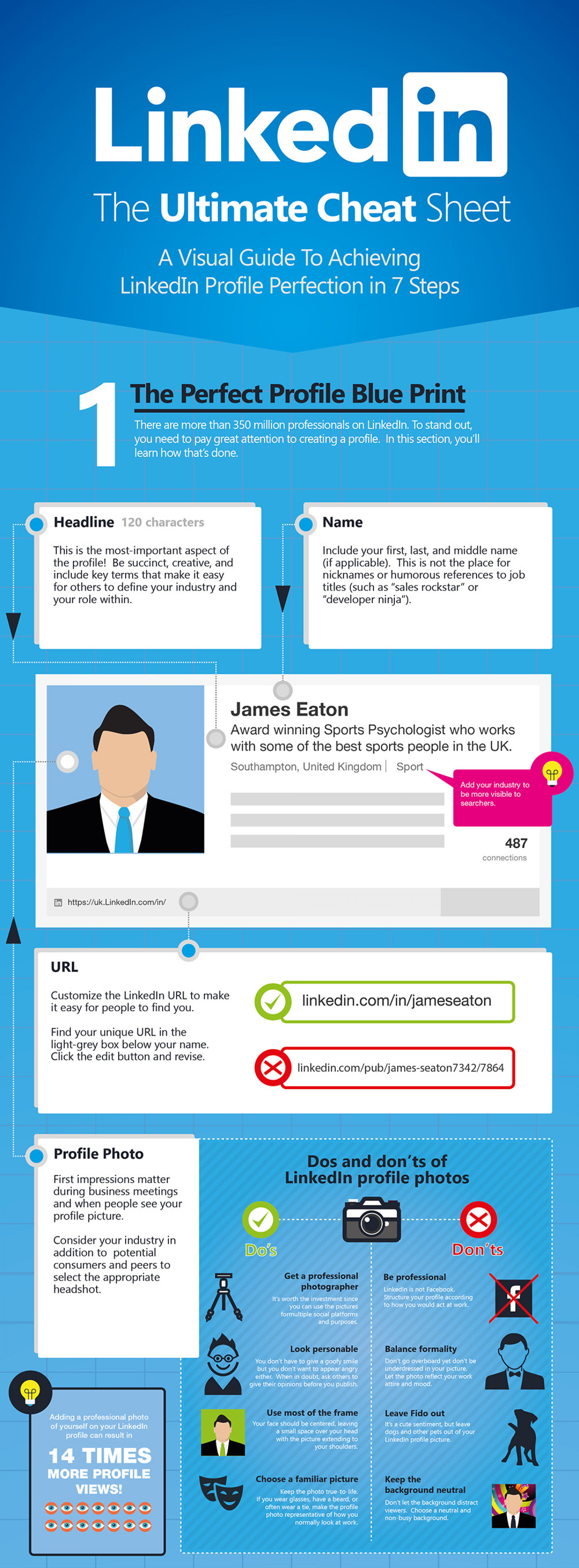 The Ultimate Linkedin Cheat Sheet! Infographic