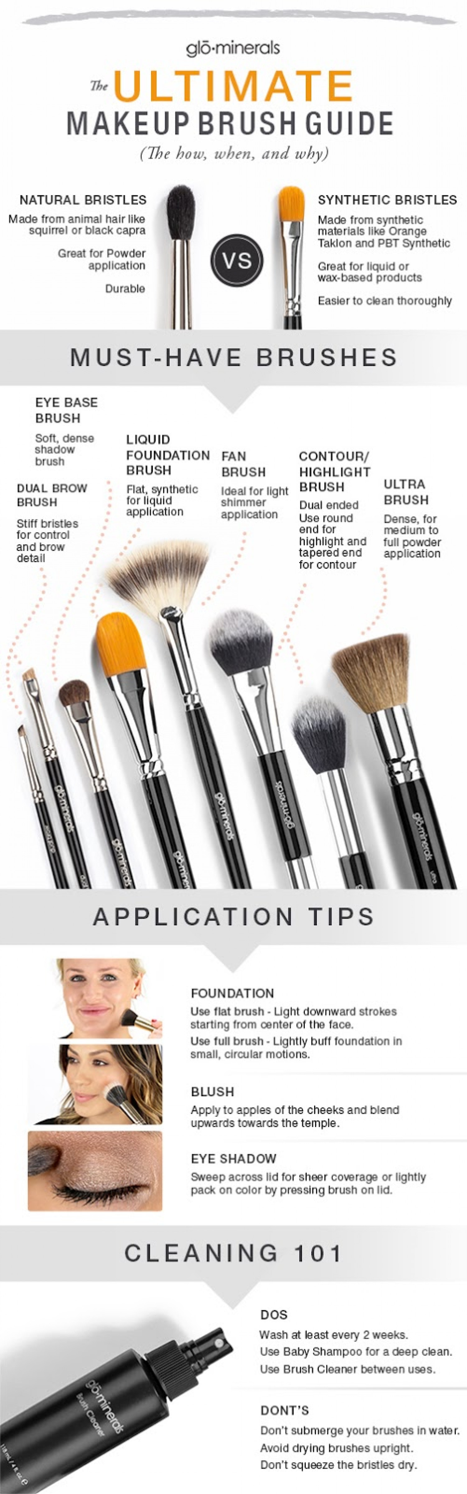 The Ultimate Makeup Brush Guide Infographic
