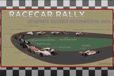 The Ultimate Movie Racecar Infographic