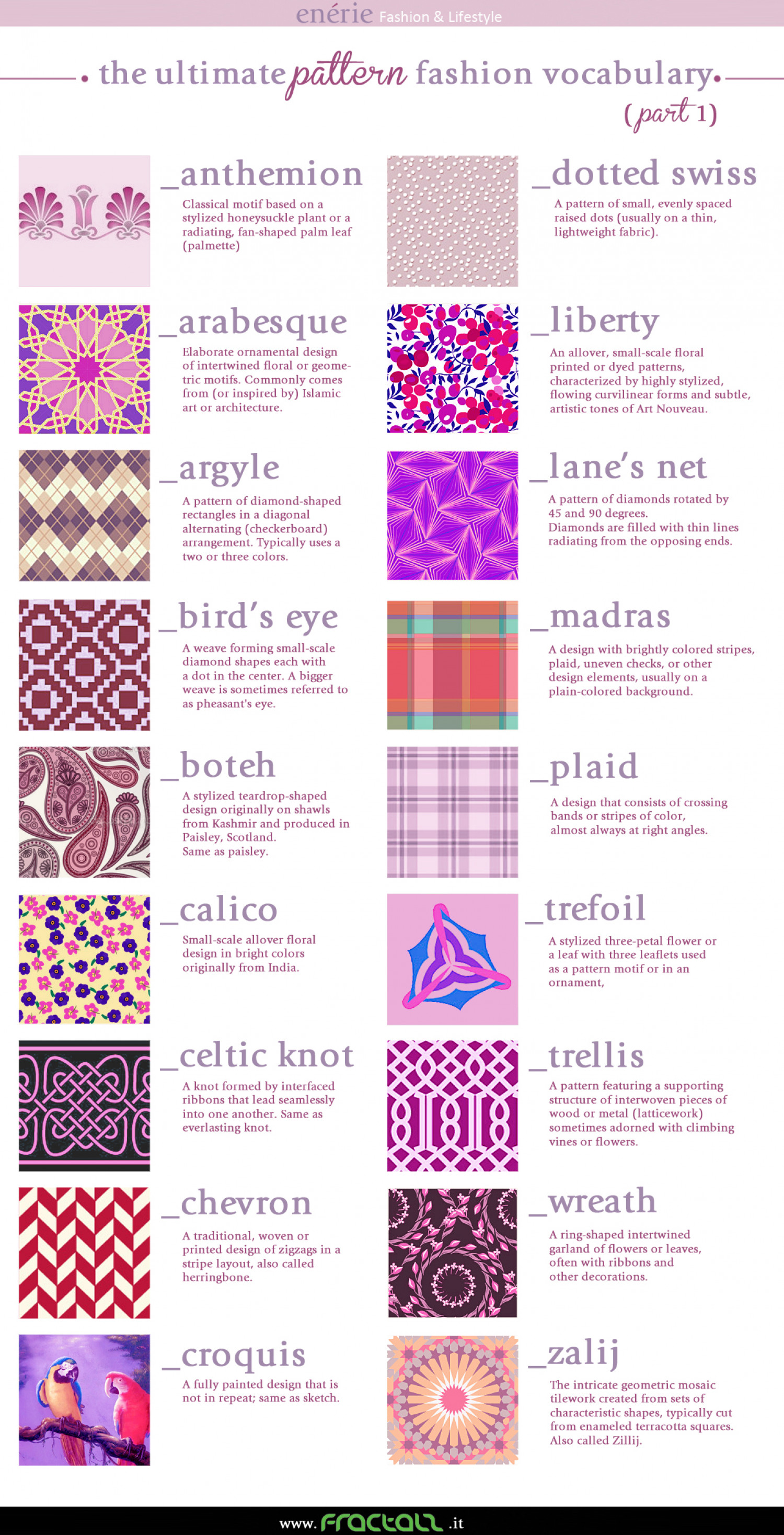 The ultimate pattern fashion vocabulary Fashion style categories list