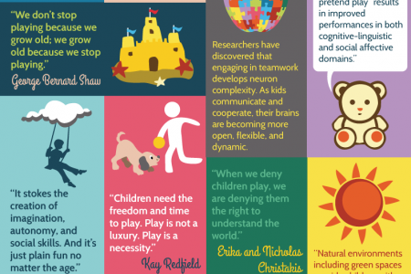 The Ultimate Playlist: 50 Reasons to Believe in the Power of Play Infographic