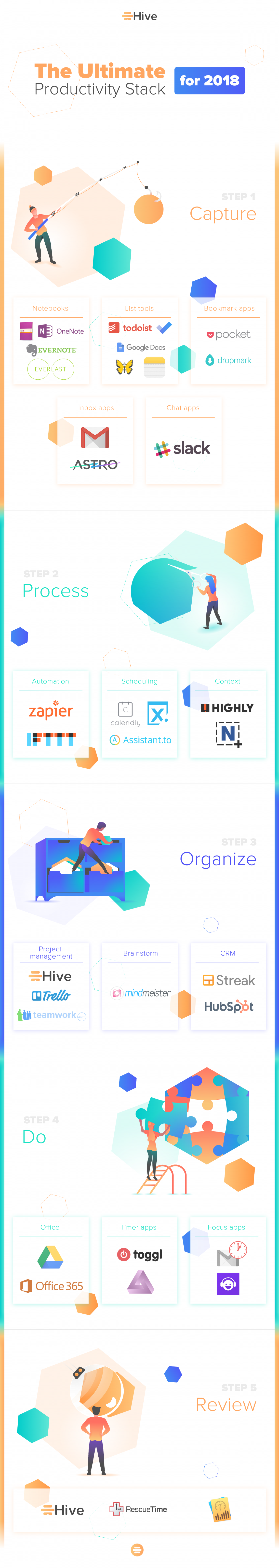 The Ultimate Productivity Stack for 2018: Must-Have Productivity Apps Infographic