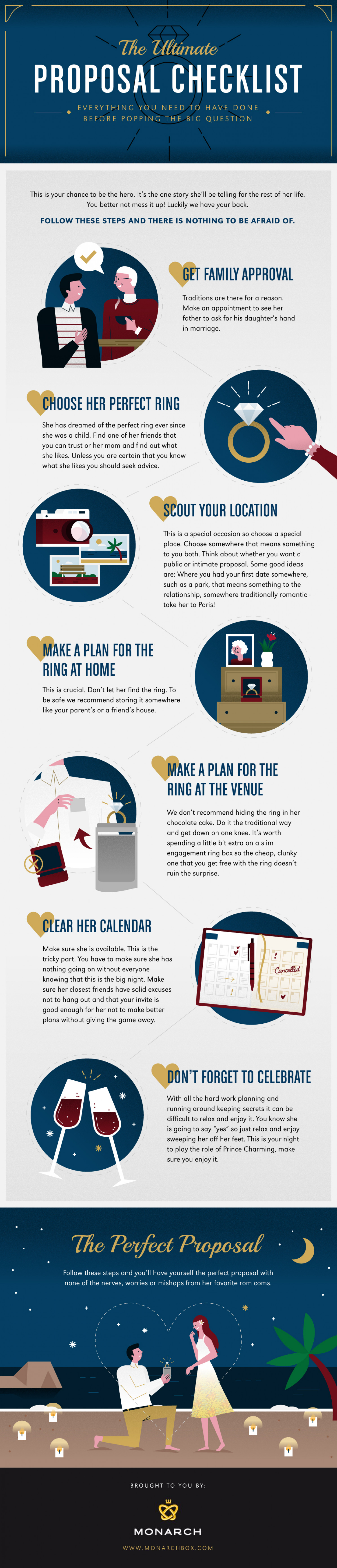The Ultimate Proposal Checklist Infographic