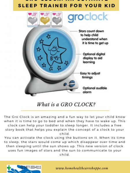 The ultimate sleep trainer for young children - The Gro Clock! Infographic
