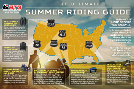 The Ultimate Summer Riding Guide Infographic