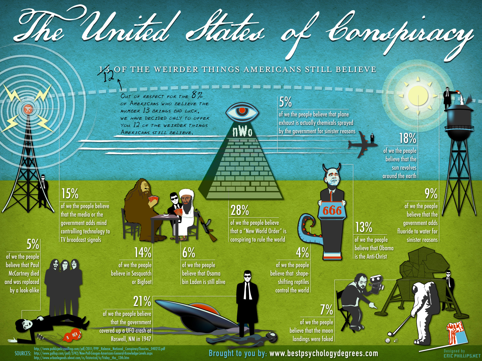 the-united-states-of-conspiracy_51a0ba3398b8e.jpg