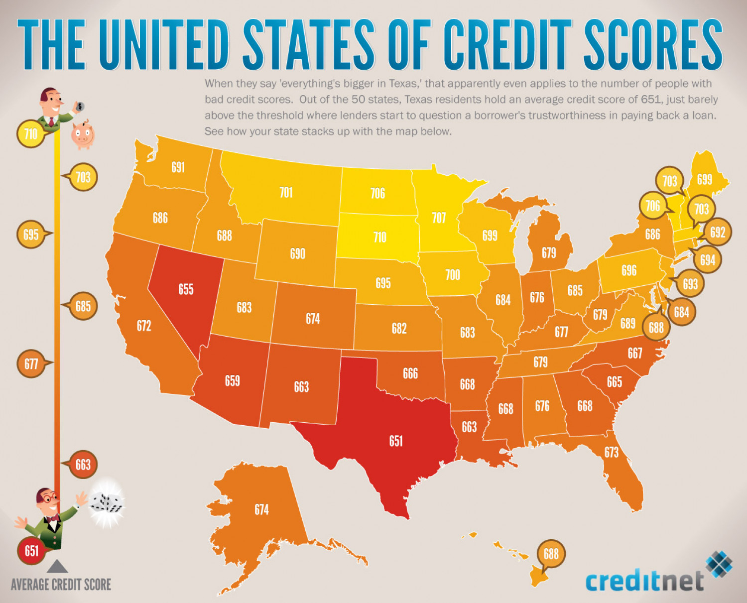 The United States of Credit Scores Infographic