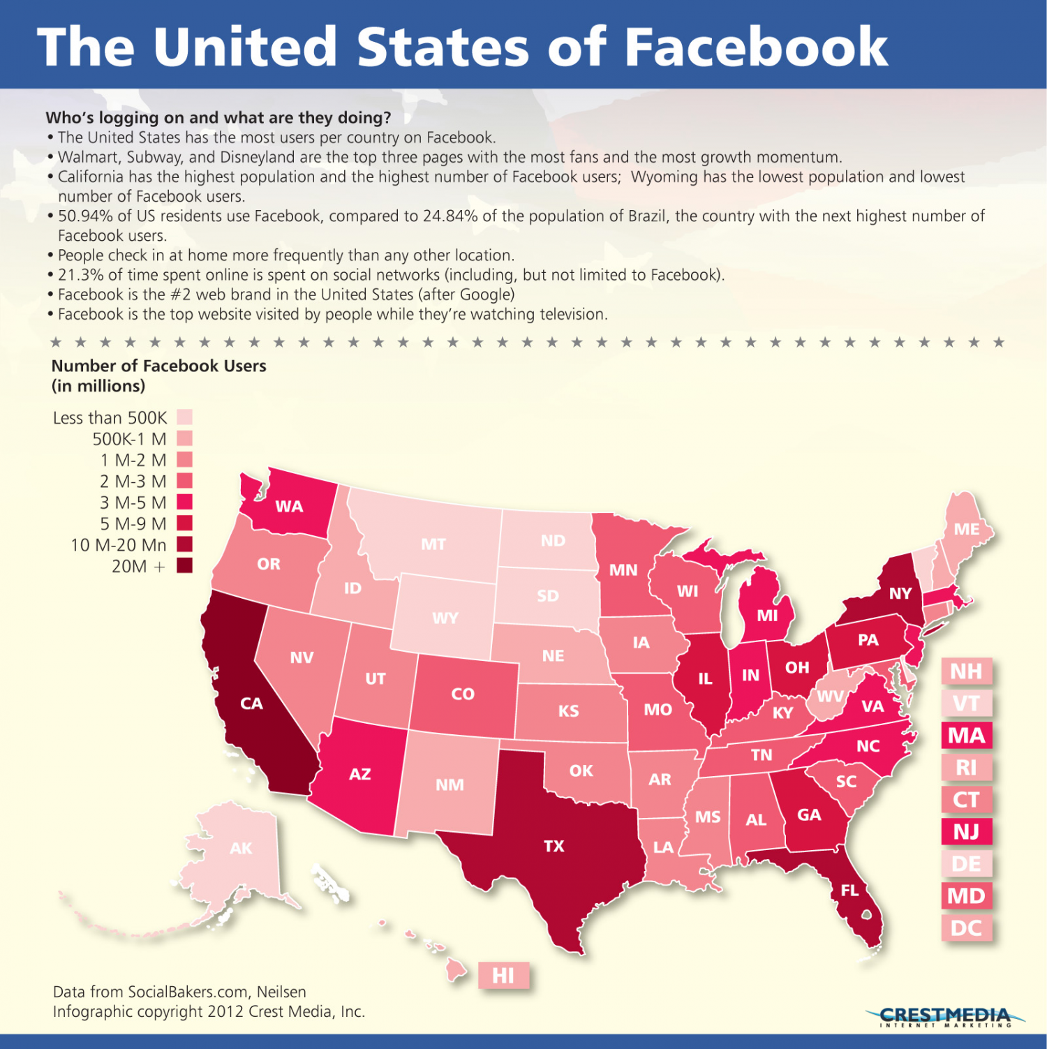 The United States of Facebook Infographic
