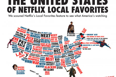The United States of Netflix Local Favorites  Infographic