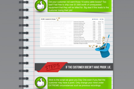The Unofficial Comcast Customer Care Guide Infographic