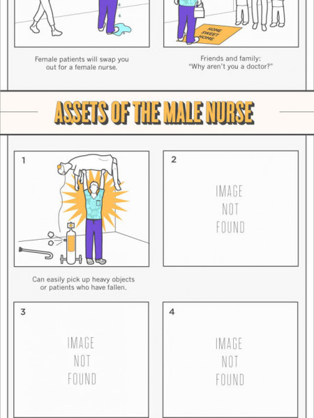 The Unsung Heroes of Medicine: Male Nurses  Infographic