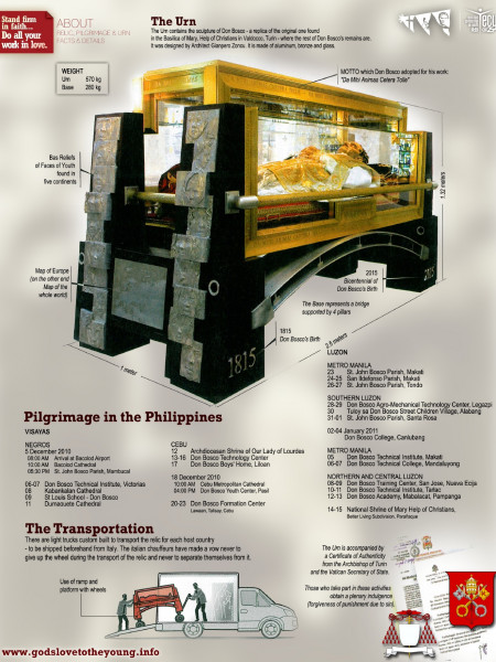 The Urn of Don Bosco Infographic
