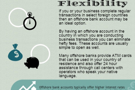 The Value of Offshore Banking Infographic