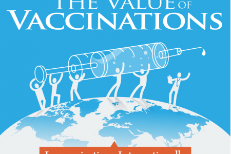 The Value of Vaccinations Infographic
