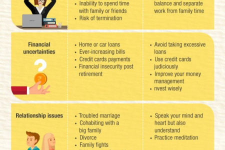 The Various Causes of Stress You Should Know About Infographic