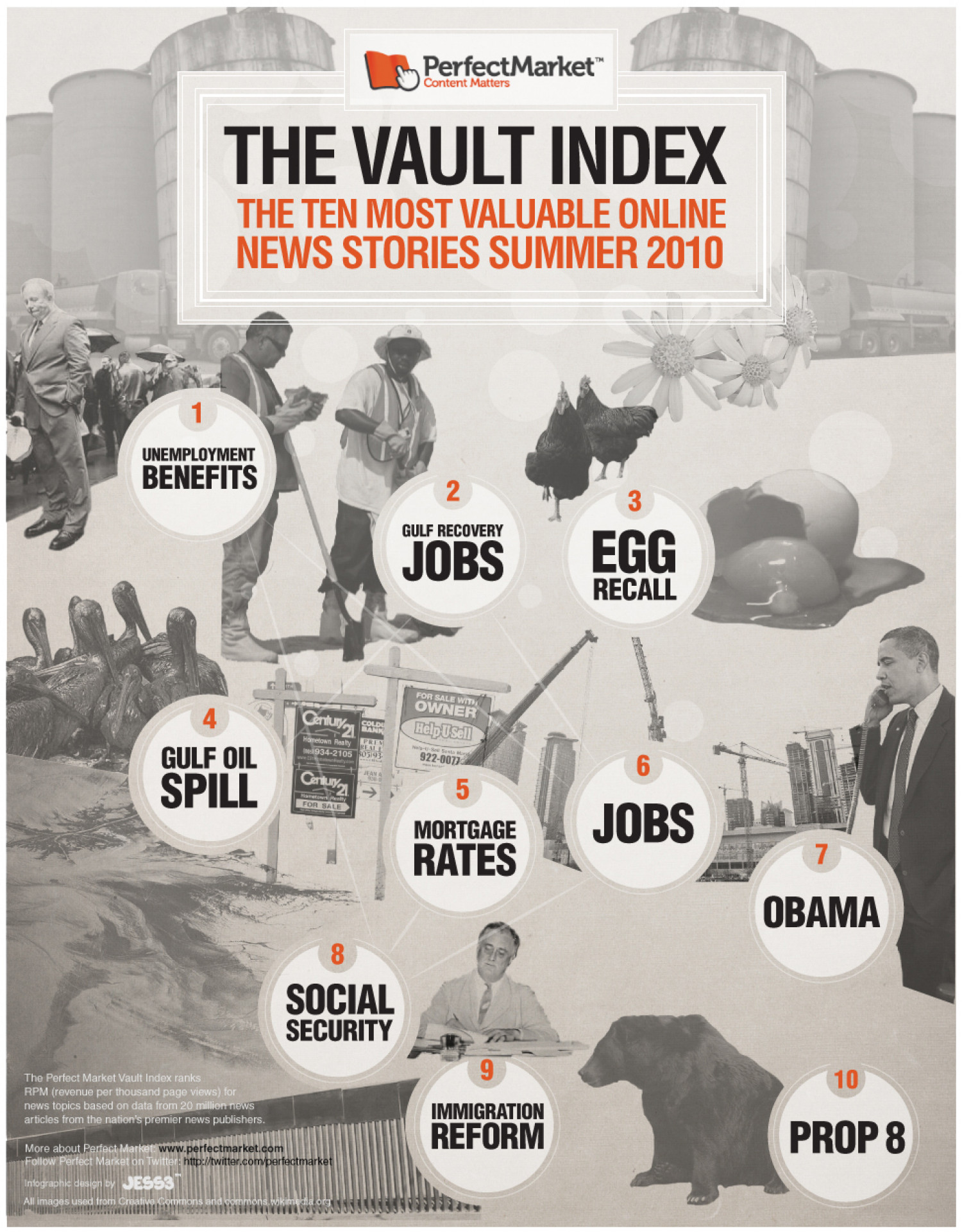 The Vault Index the 10 Most Valuable Online News Stories of Summer 2010 Infographic