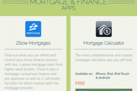 The Very Best Property Apps In The USA. Infographic