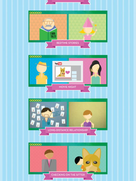 The Video Connection Infographic