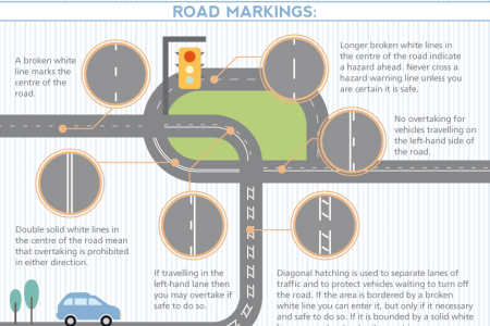 The Visitors Guide to Driving in the UK Infographic