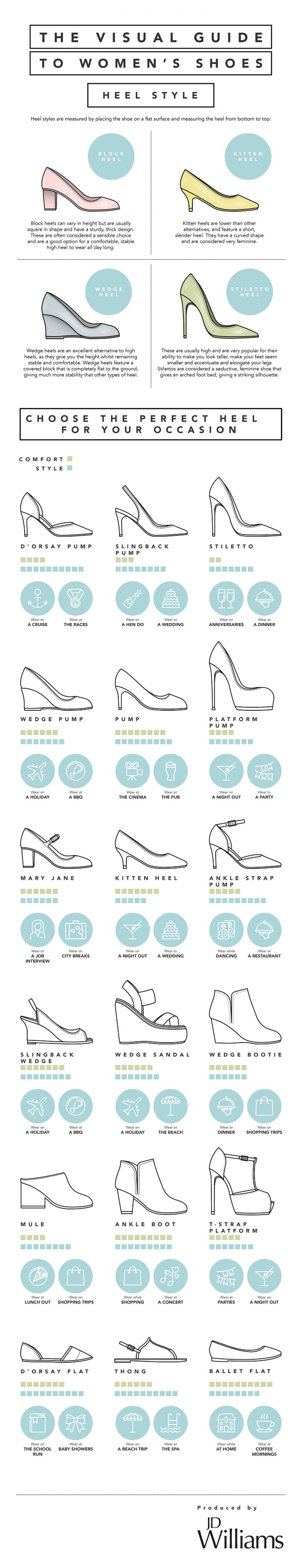 The Visual Guide to Shoes Infographic