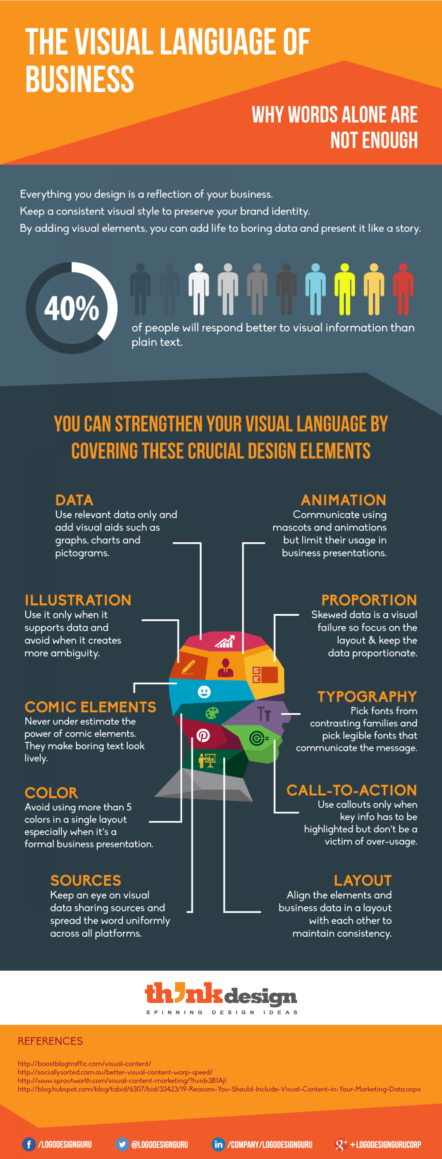 The Visual Language of Business Infographic