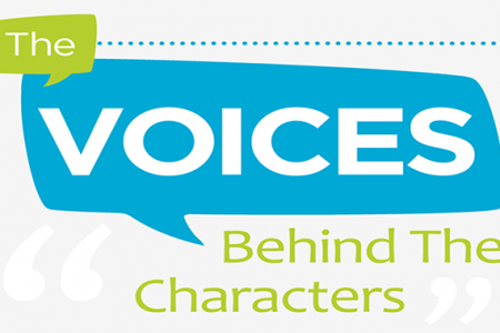 The Voices Behind The Characters Infographic