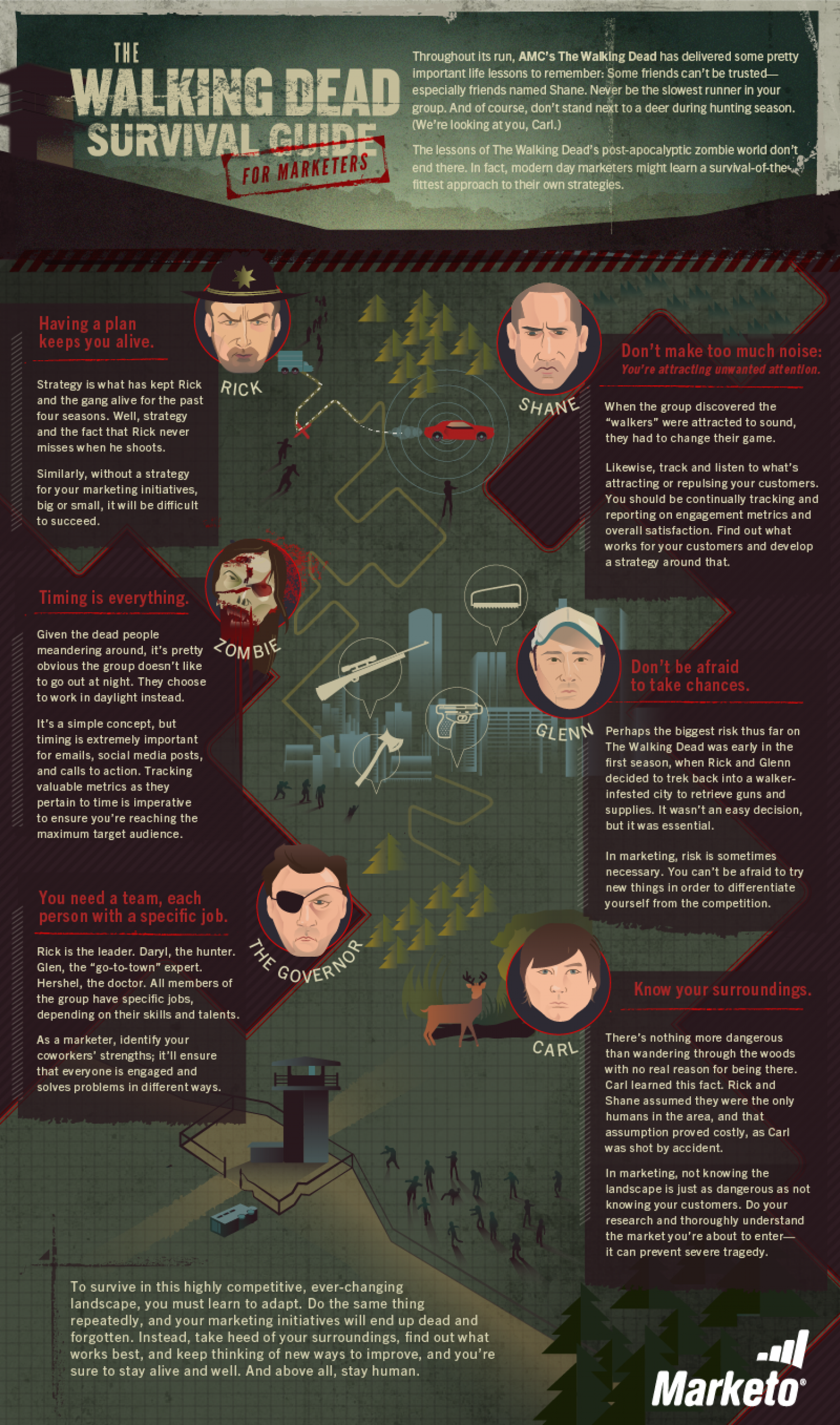The Walking Dead Survival Guide for Marketers Infographic
