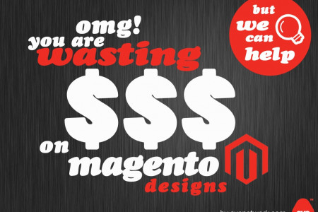 5 Times Faster Magento Theme Designs with WYSIWYG Editor Infographic