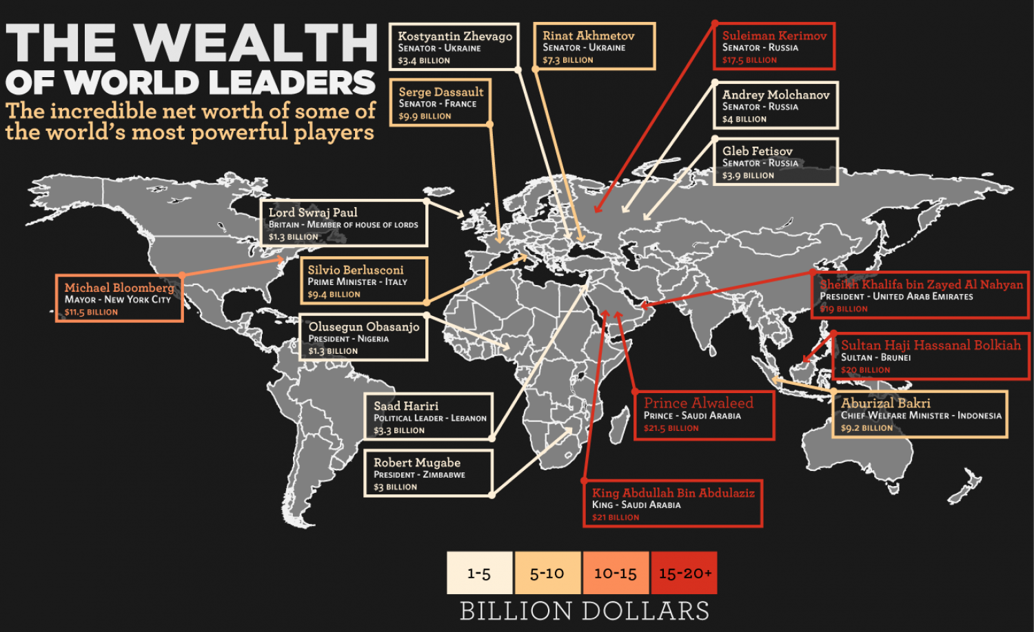 The Wealth of World Leaders Infographic