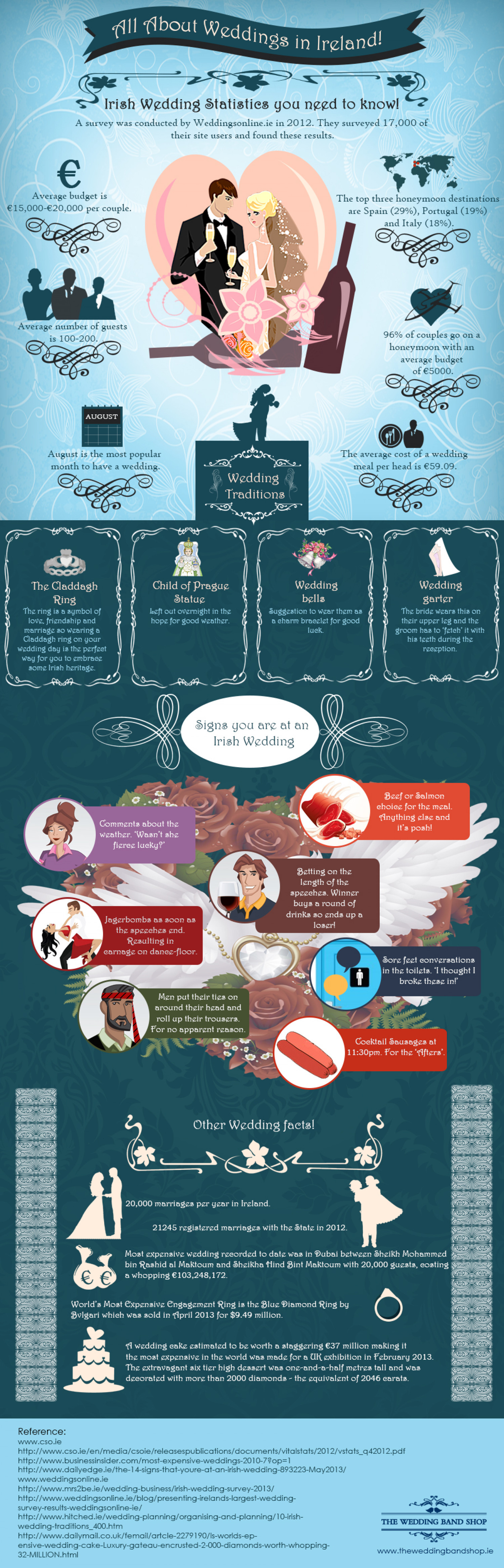 All about weddings in Ireland Infographic