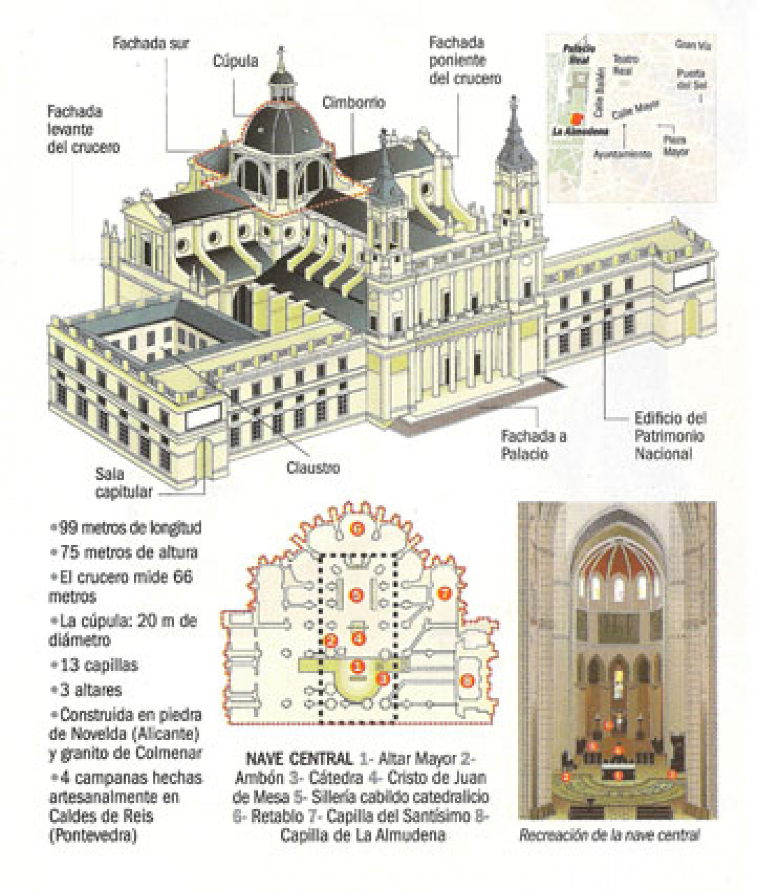 The wedding of princes Infographic