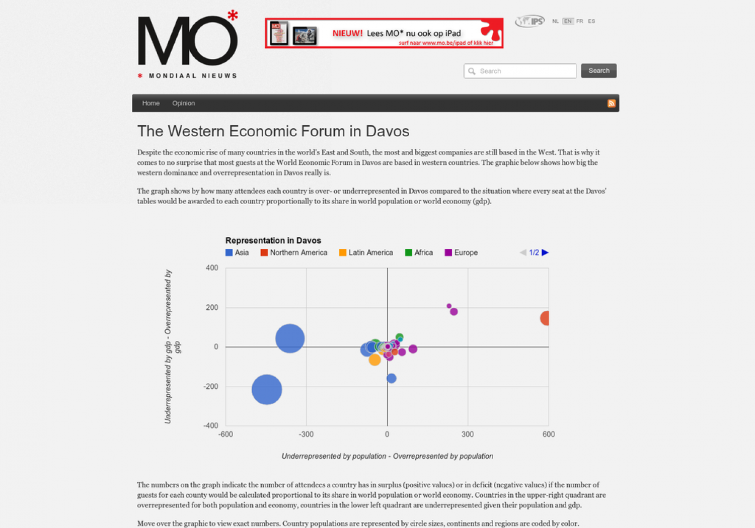 The Western Economic Forum Infographic